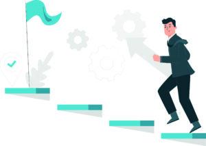 How talent planning addresses business goals?