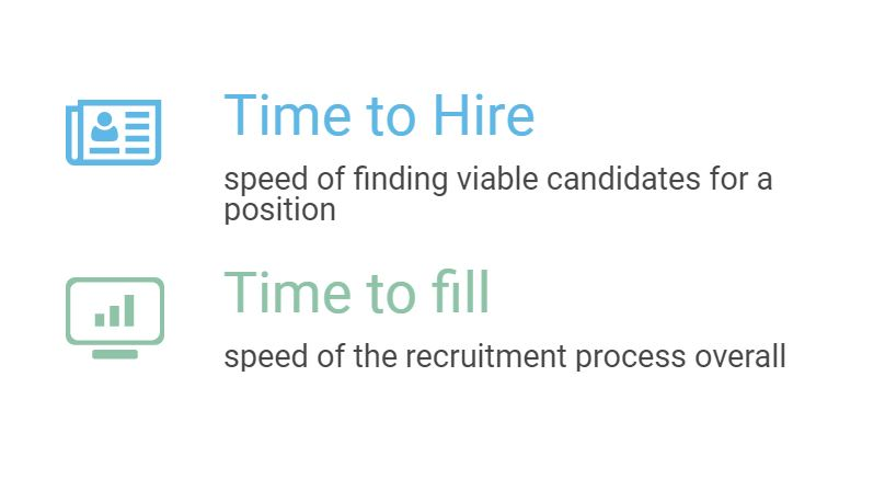 difference between time to hire and time to fill